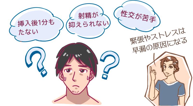 治し 方 早漏 【プロが教える早漏治療】効果のある早漏改善方法10選